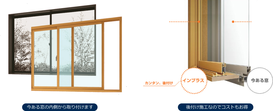 今ある窓の内側から取り付けます。後付け施工なのでコストもお得です。